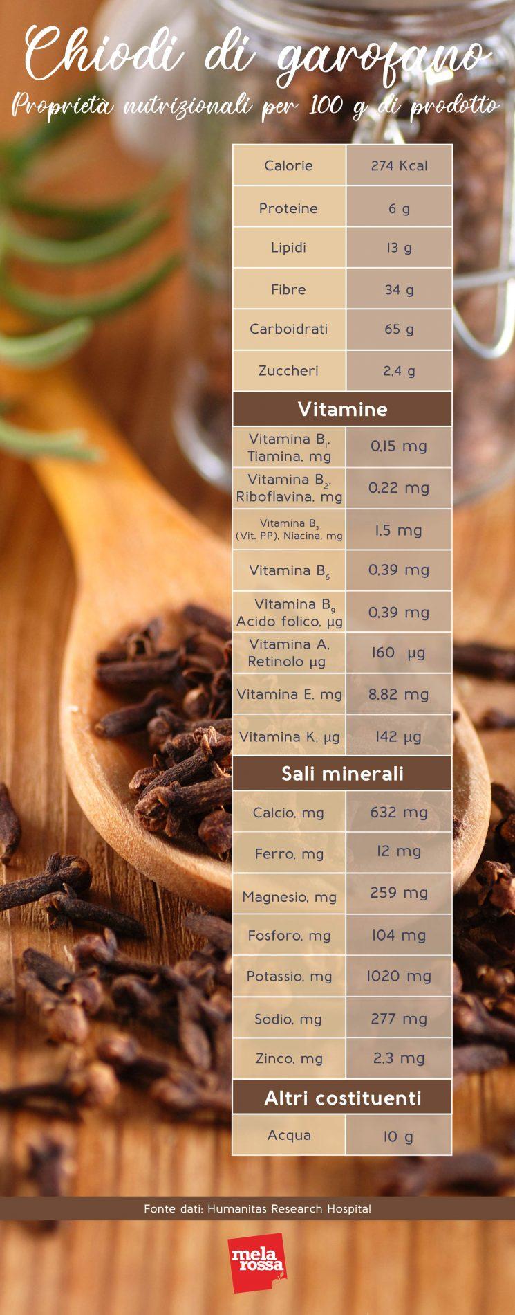 valores nutricionales del clavo