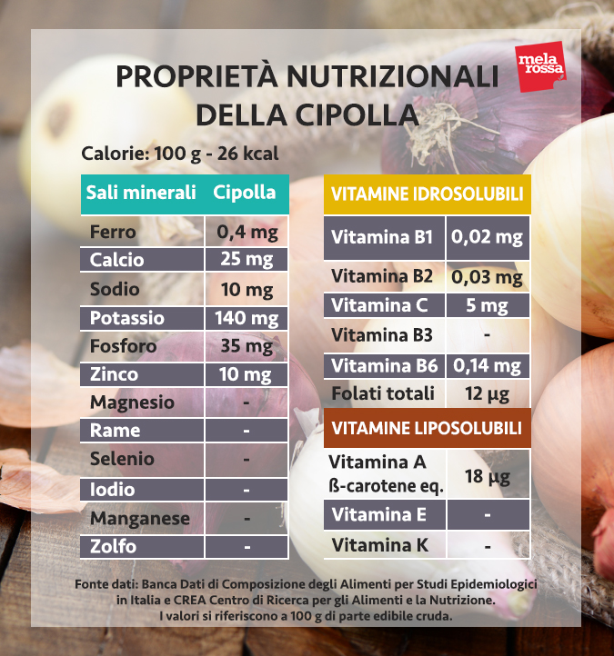 valores nutricionales de la cebolla