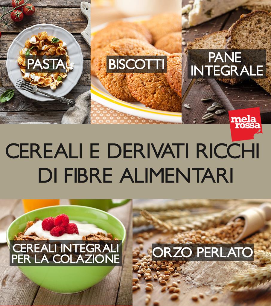 fibra dietética: los cereales más ricos