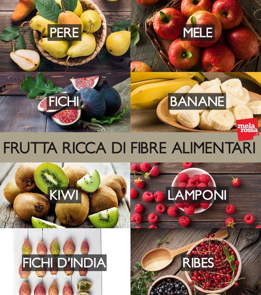 fibra dietética: la fruta más rica