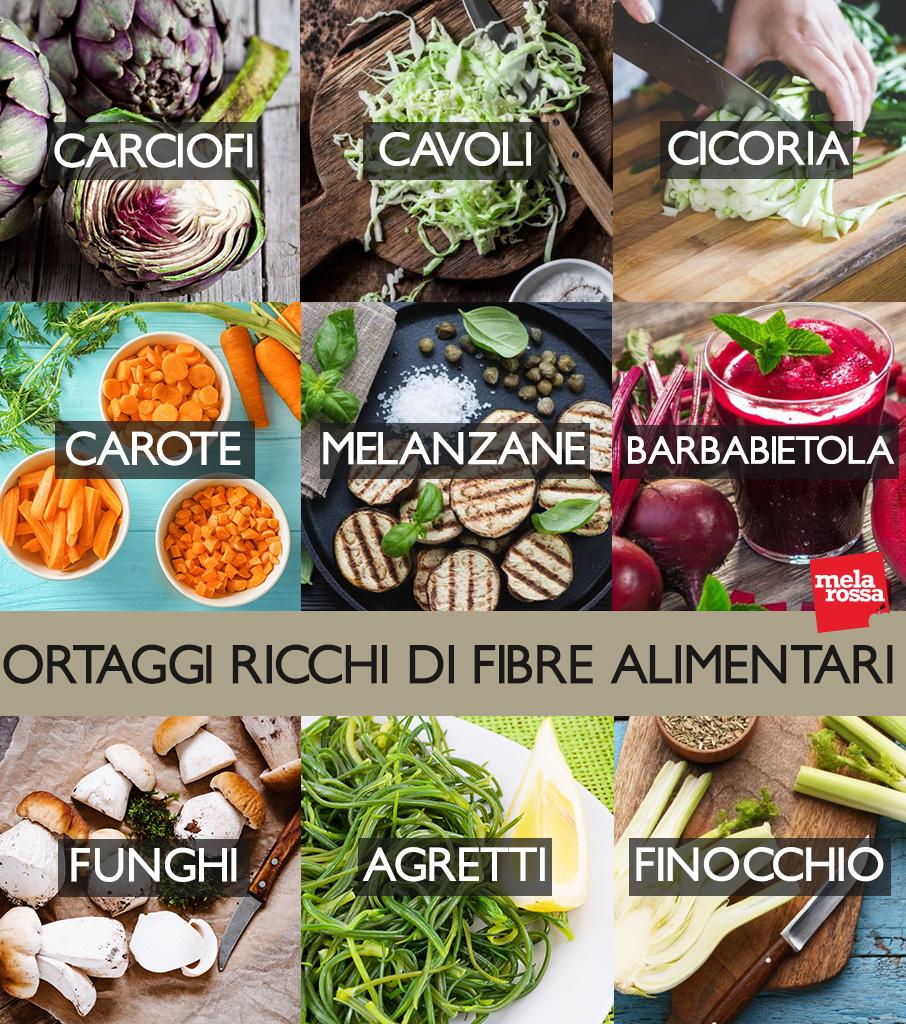 fibra dietética: las verduras más ricas