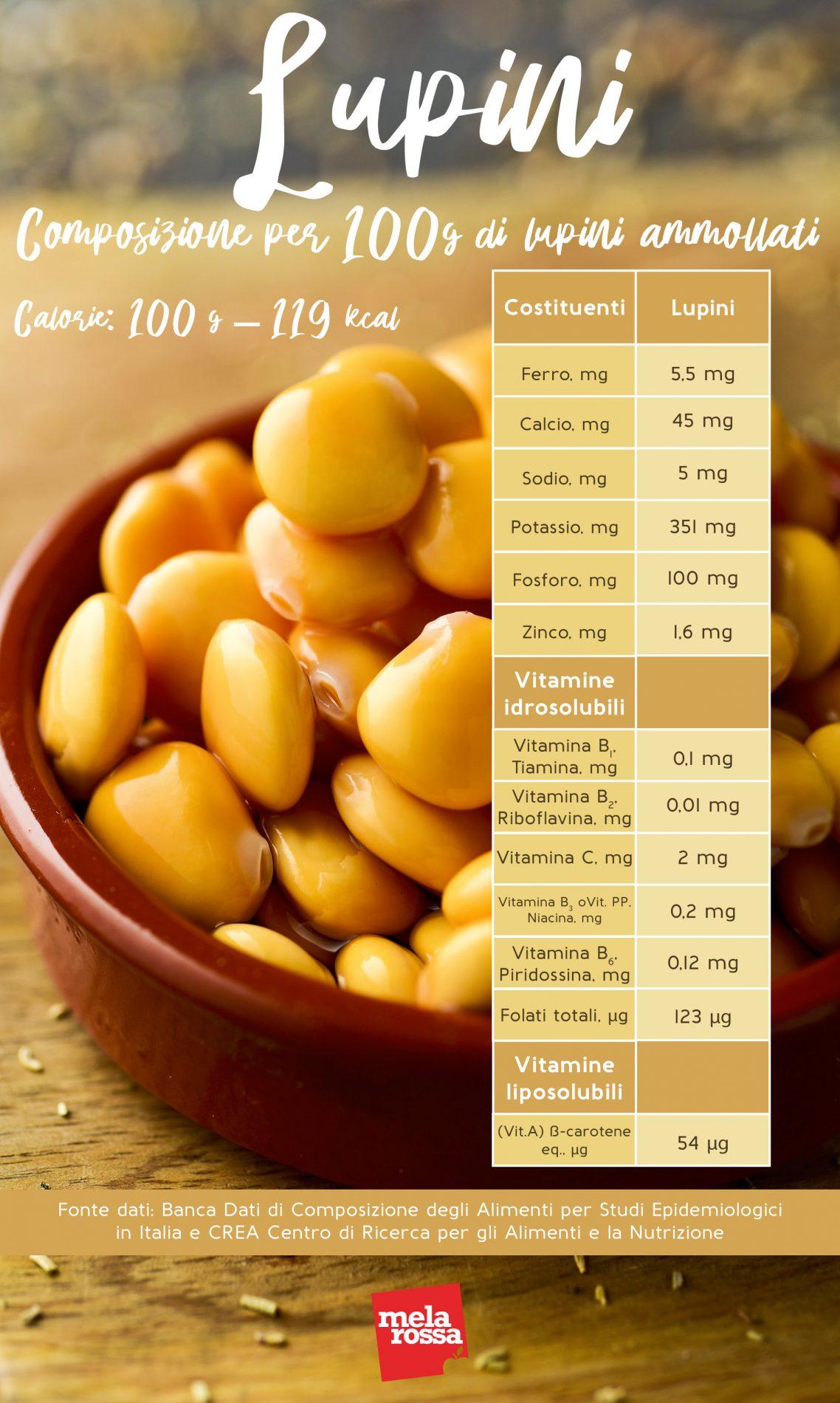 altramuces: propiedades nutricionales