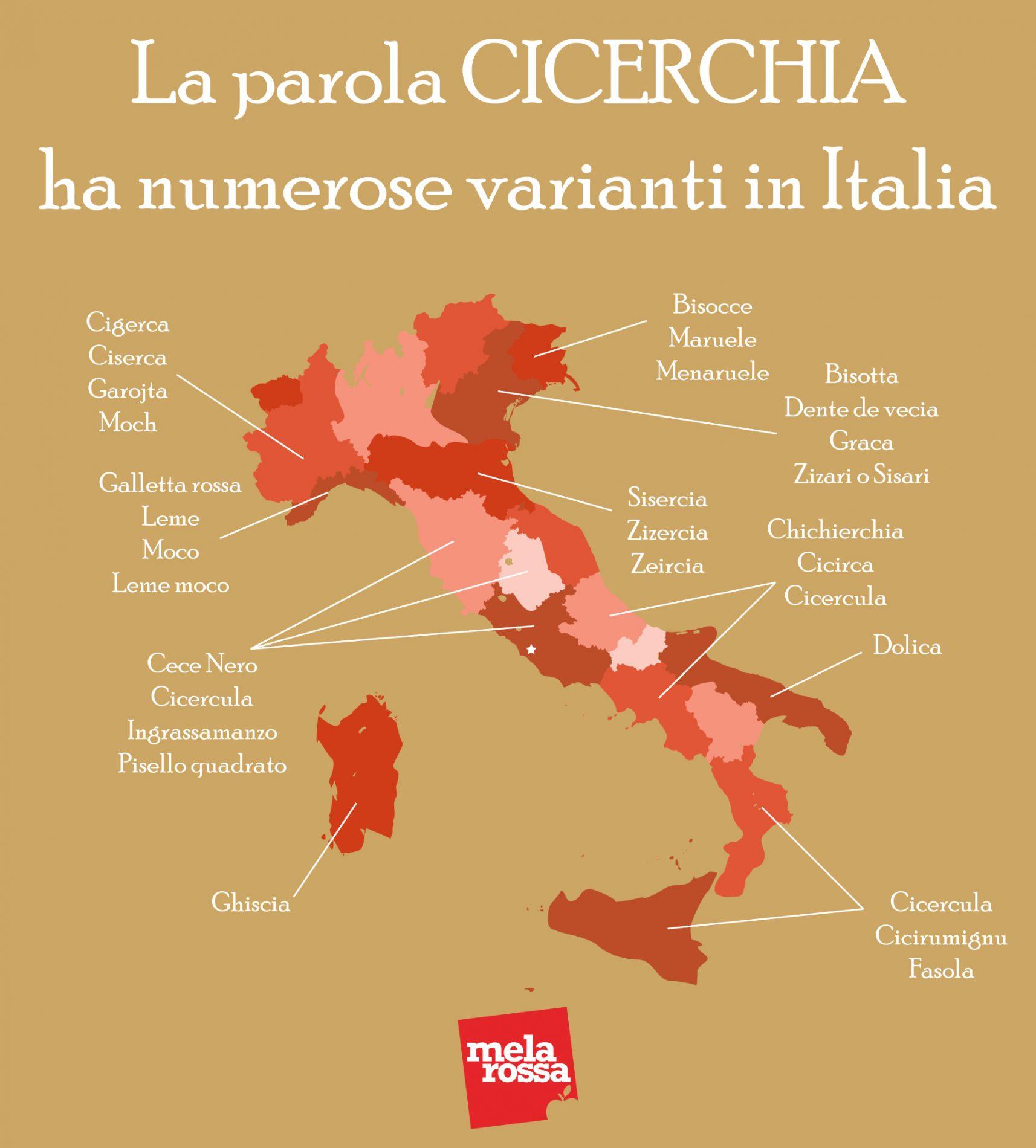 Como llaman a la cicerchia en Italia