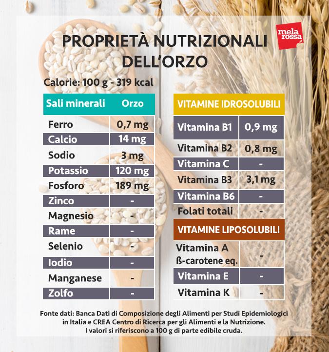 valores nutricionales de la cebada