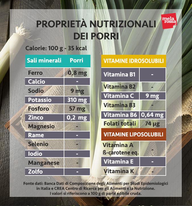 valores nutricionales del puerro