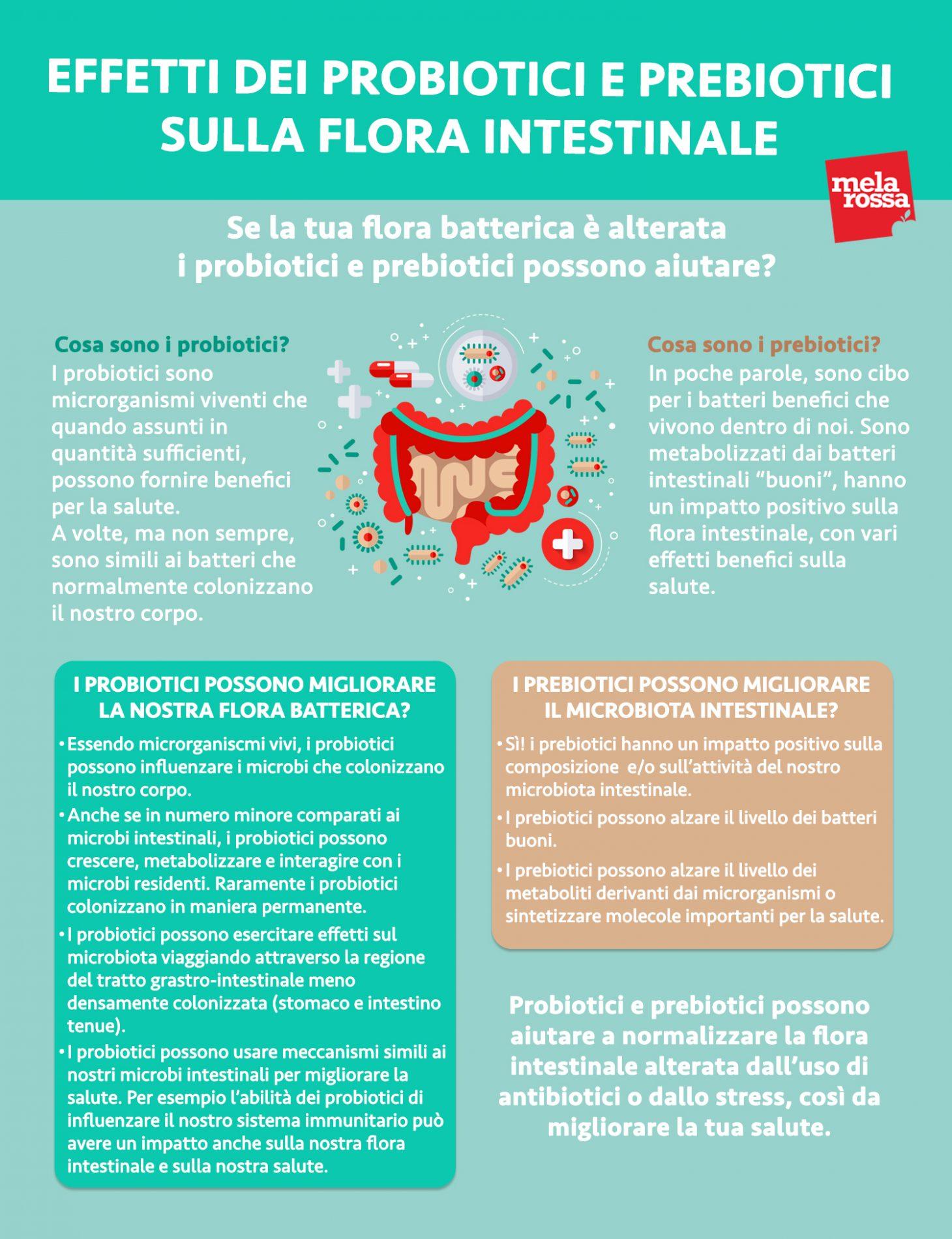 probióticos y flora intestinal