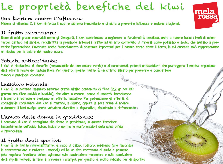 Las propiedades beneficiosas del kiwi.