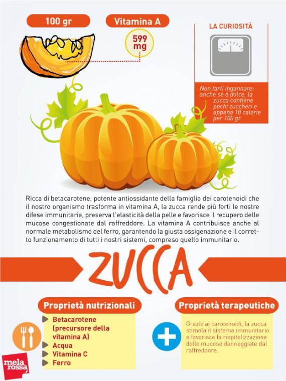 calabaza: propiedades nutricionales